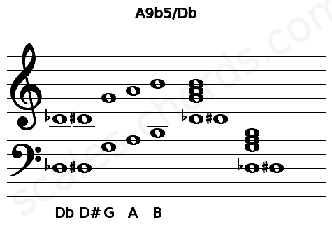 Musical staff for the A9b5/Db chord