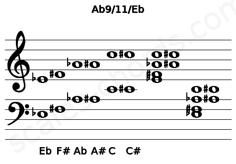Musical staff for the Ab9/11/Eb chord