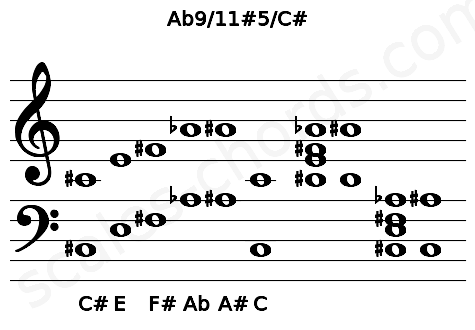 Musical staff for the Ab9/11#5/C# chord