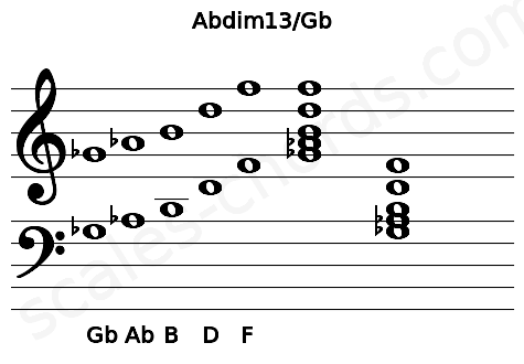 Musical staff for the Abdim13/Gb chord