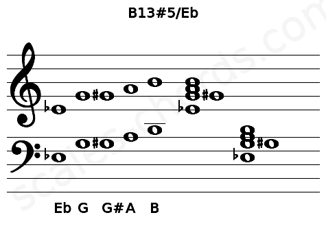 Musical staff for the B13#5/Eb chord