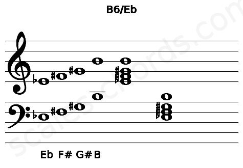 Musical staff for the B6/Eb chord
