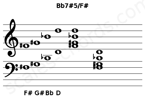 Musical staff for the Bb7#5/F# chord