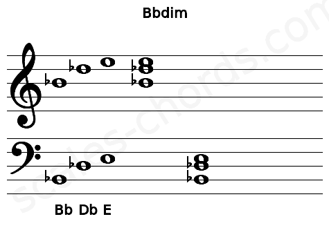 Musical staff for the Bbdim chord