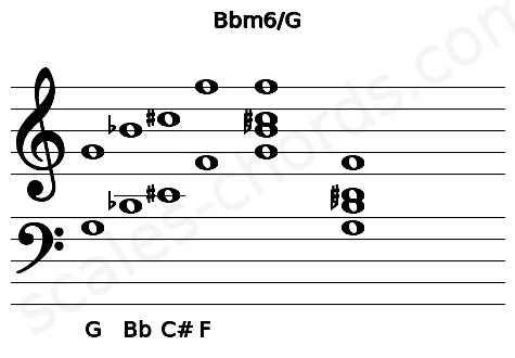 Musical staff for the Bbm6/G chord