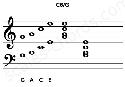 Musical staff for the C6\G chord