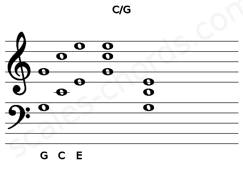 Musical staff for the C\G chord
