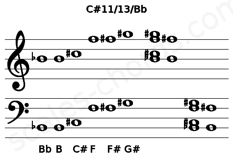 Musical staff for the C#11/13/Bb chord