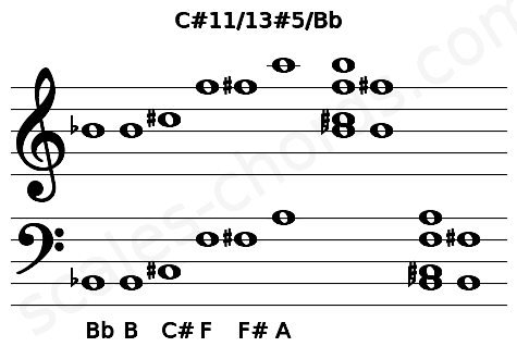 Musical staff for the C#11/13#5/Bb chord
