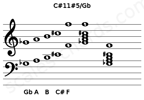 Musical staff for the C#11#5/Gb chord