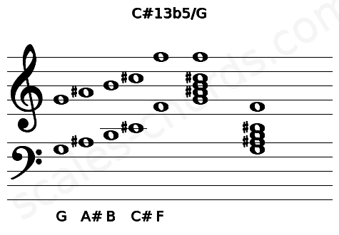 Musical staff for the C#13b5/G chord