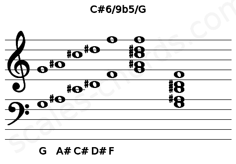 Musical staff for the C#6/9b5/G chord
