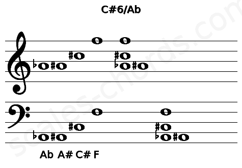 Musical staff for the C#6/Ab chord