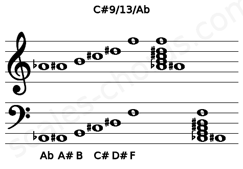Musical staff for the C#9/13/Ab chord