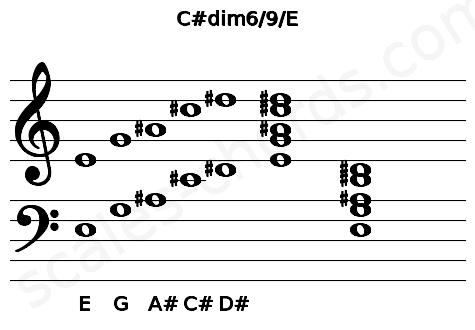 Musical staff for the C#dim6/9/E chord