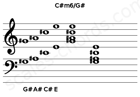 Musical staff for the C#m6/G# chord