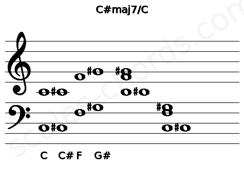 Musical staff for the C#maj7/C chord