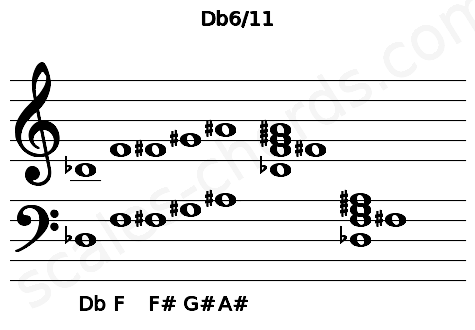 Musical staff for the Db6/11 chord