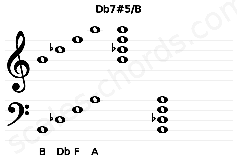 Musical staff for the Db7#5/B chord