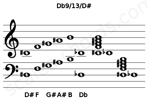 Musical staff for the Db9/13/D# chord