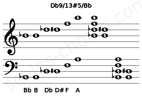 Musical staff for the Db9/13#5/Bb chord