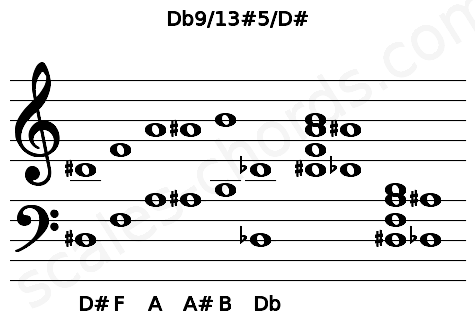 Musical staff for the Db9/13#5/D# chord