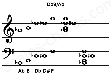 Musical staff for the Db9/Ab chord