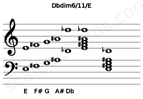 Musical staff for the Dbdim6/11/E chord