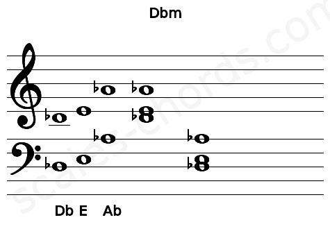 Musical staff for the Dbm chord