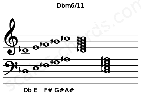 Musical staff for the Dbm6/11 chord