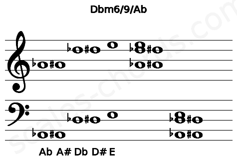 Musical staff for the Dbm6/9/Ab chord