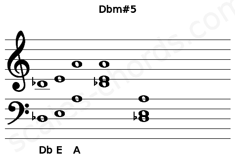 Musical staff for the Dbm#5 chord
