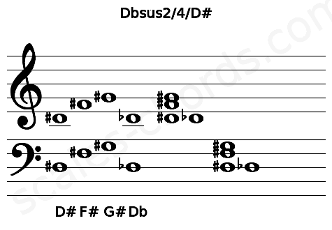 Musical staff for the Dbsus2/4/D# chord