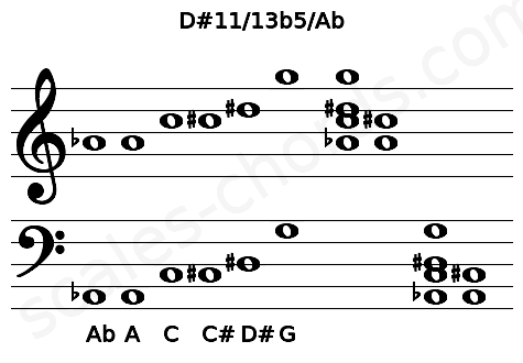 Musical staff for the D#11/13b5/Ab chord