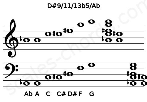 Musical staff for the D#9/11/13b5/Ab chord
