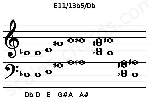 Musical staff for the E11/13b5/Db chord