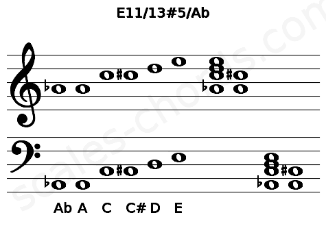 Musical staff for the E11/13#5/Ab chord