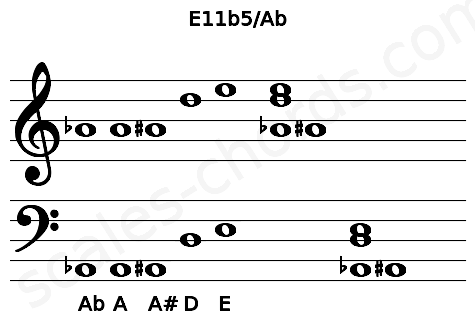 Musical staff for the E11b5/Ab chord