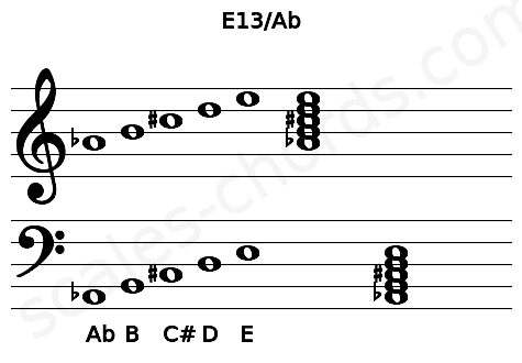 Musical staff for the E13/Ab chord