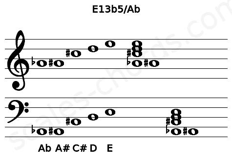 Musical staff for the E13b5/Ab chord