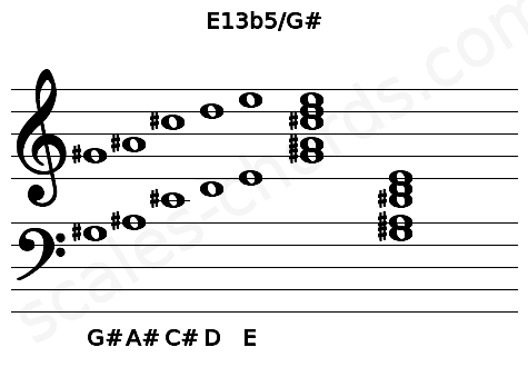 Musical staff for the E13b5/G# chord