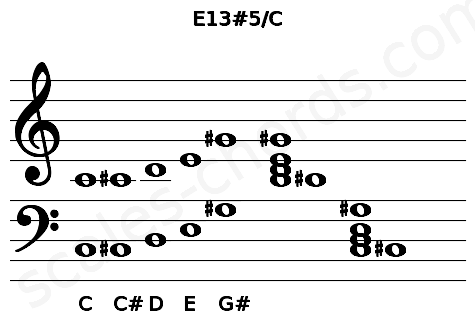 Musical staff for the E13#5/C chord