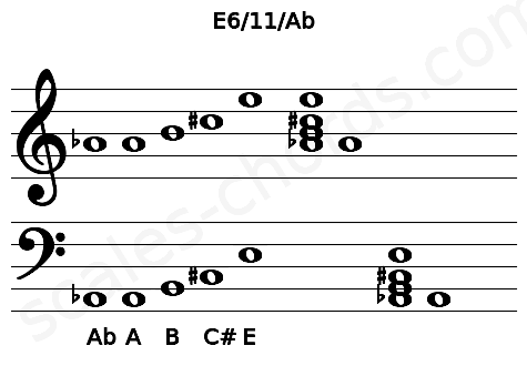 Musical staff for the E6/11/Ab chord