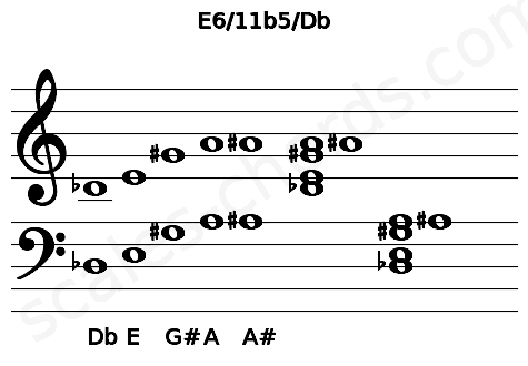 Musical staff for the E6/11b5/Db chord