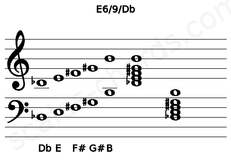 Musical staff for the E6/9/Db chord