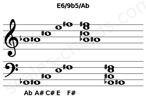 Musical staff for the E6/9b5/Ab chord