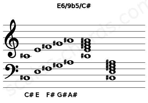 Musical staff for the E6/9b5/C# chord