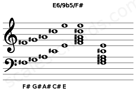 Musical staff for the E6/9b5/F# chord