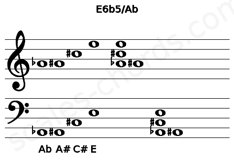 Musical staff for the E6b5/Ab chord
