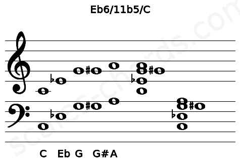Musical staff for the Eb6/11b5/C chord